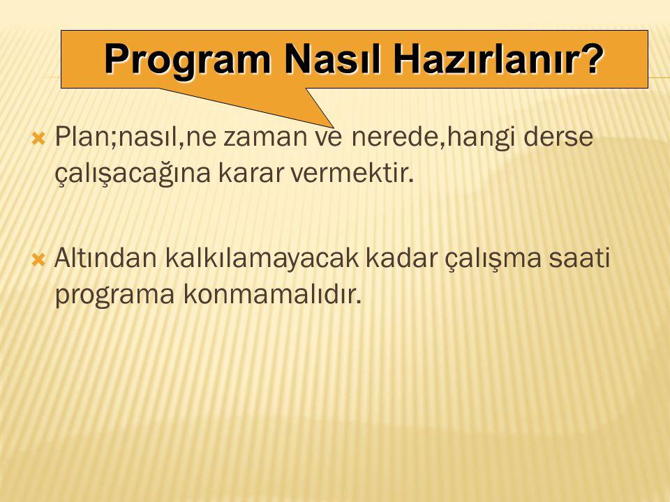 Program Nasıl Hazırlanır