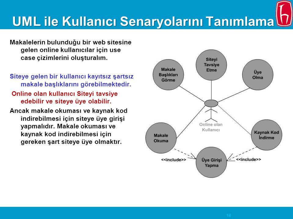 UML ile Kullanıcı Senaryolarını Tanımlama