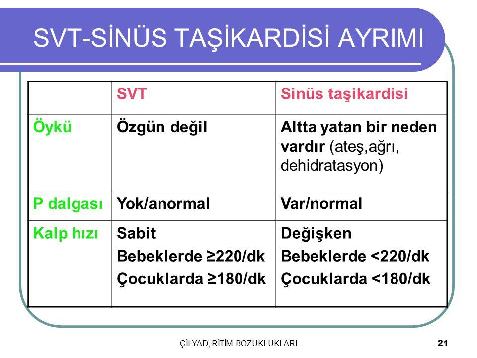 SVT-SİNÜS TAŞİKARDİSİ AYRIMI