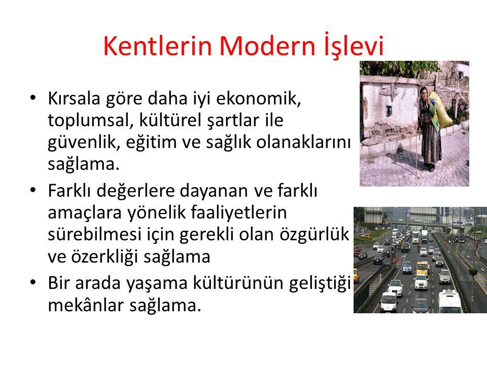 Kentlerin Modern İşlevi