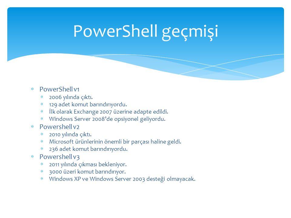 PowerShell geçmişi PowerShell v1 Powershell v2 Powershell v3