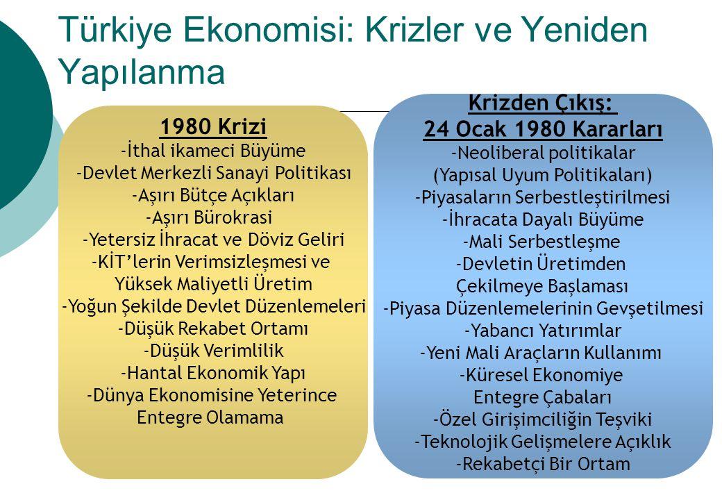 Türkiye Ekonomisi: Krizler ve Yeniden Yapılanma