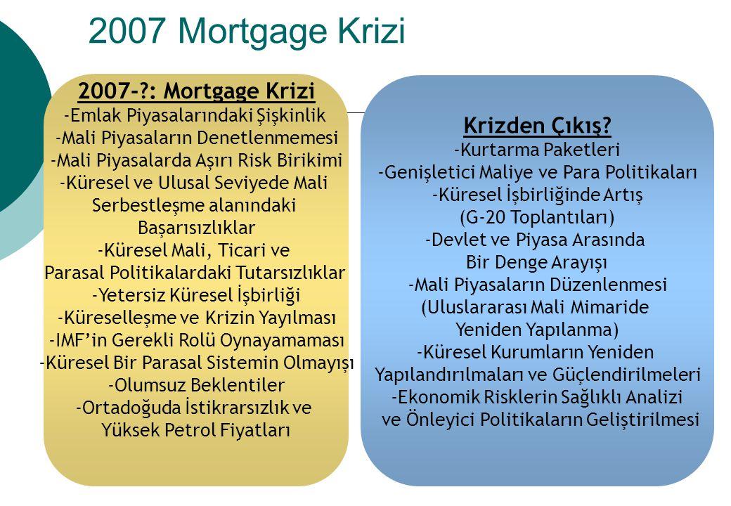 2007 Mortgage Krizi 2007- : Mortgage Krizi Krizden Çıkış