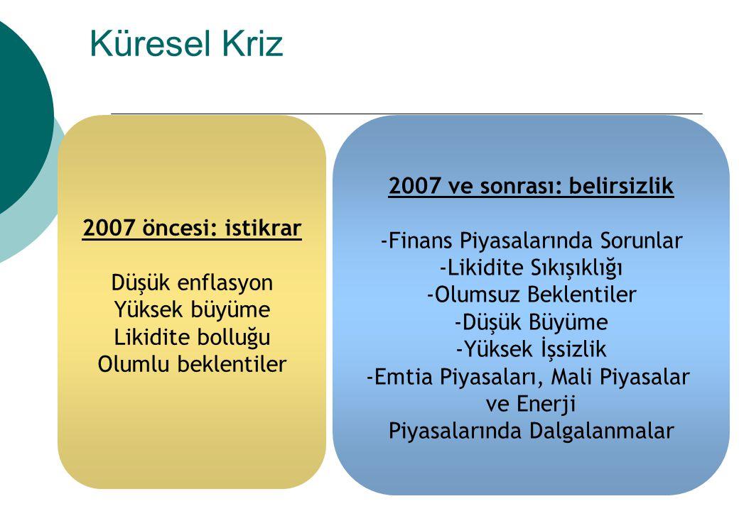 2007 ve sonrası: belirsizlik