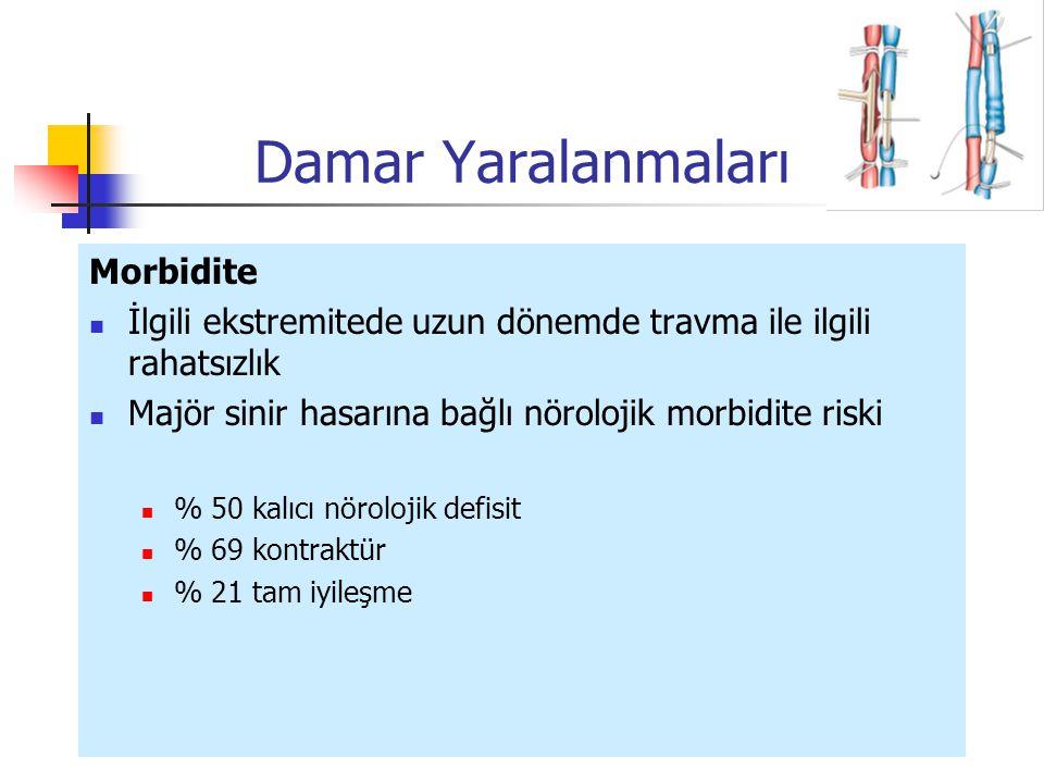 Damar Yaralanmaları Morbidite