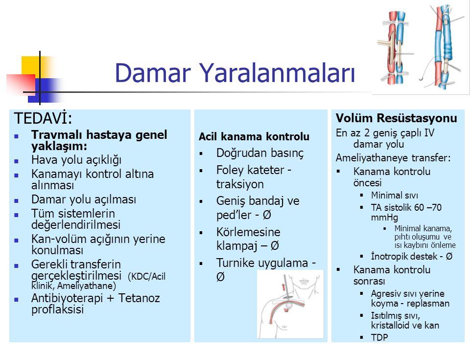 Damar Yaralanmaları TEDAVİ: Volüm Resüstasyonu