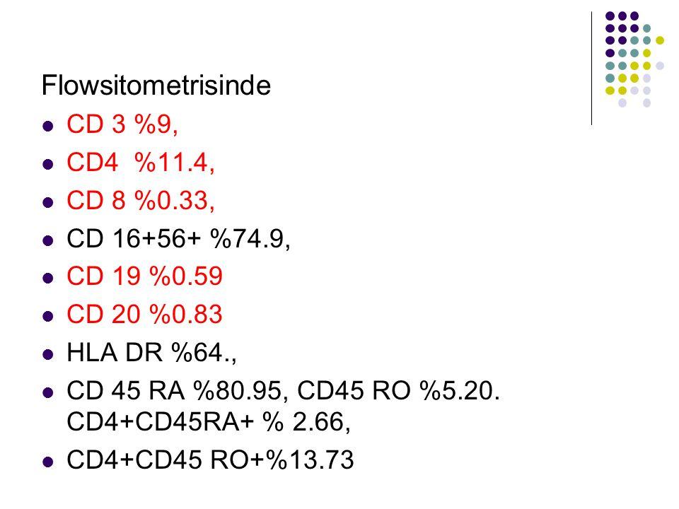 Flowsitometrisinde CD 3 %9, CD4 %11.4, CD 8 %0.33, CD 16+56+ %74.9,