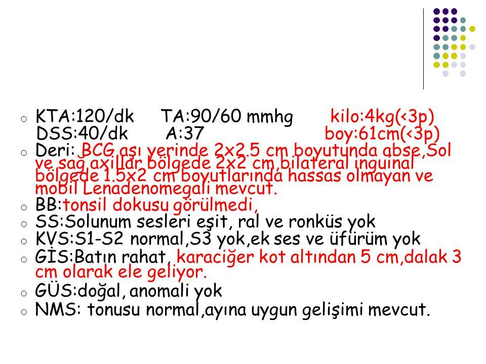 KTA:120/dk TA:90/60 mmhg kilo:4kg(<3p)