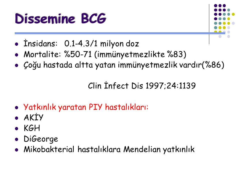 Dissemine BCG İnsidans: 0.1-4.3/1 milyon doz