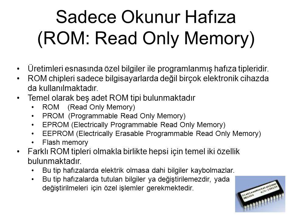 Sadece Okunur Hafıza (ROM: Read Only Memory)