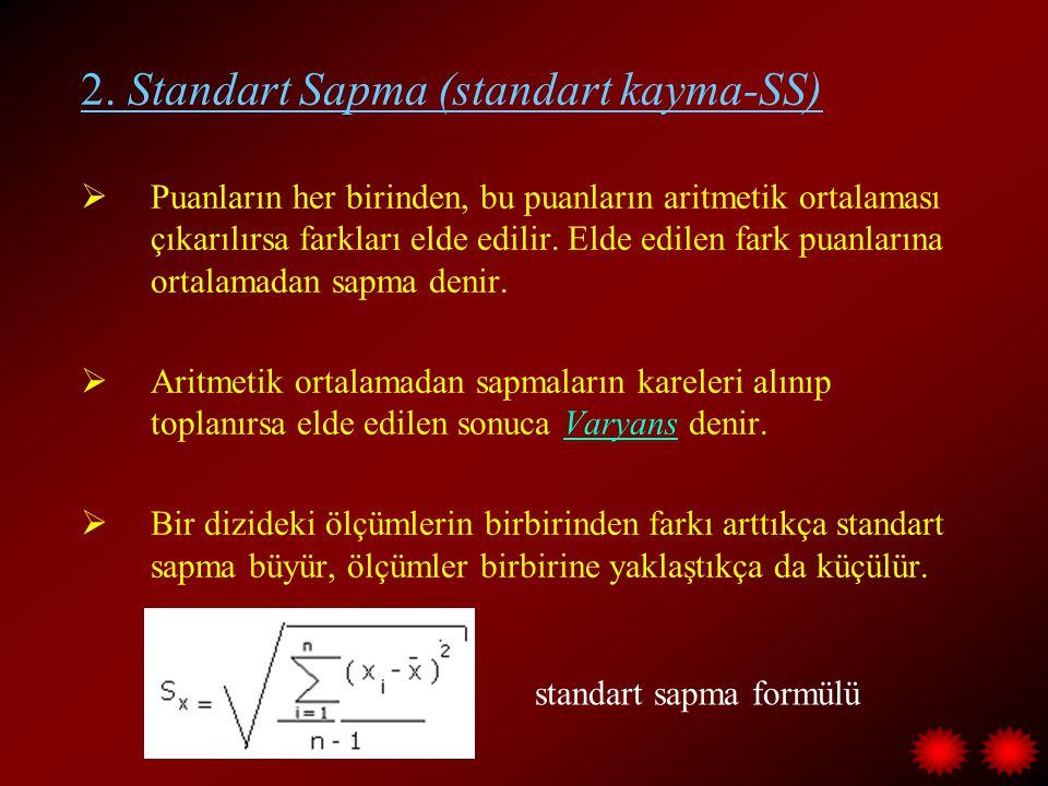 2. Standart Sapma (standart kayma-SS)