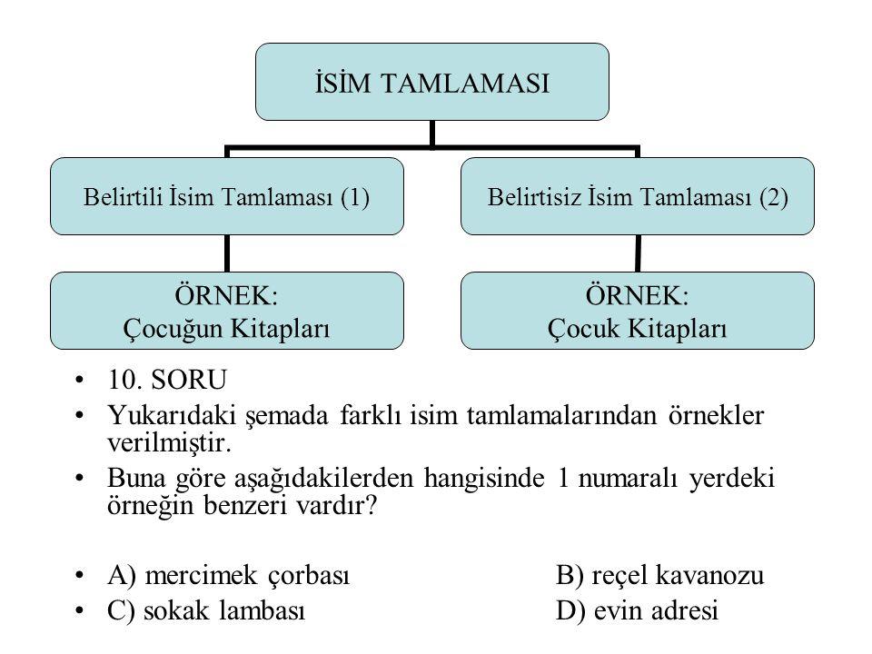 10. SORU Yukarıdaki şemada farklı isim tamlamalarından örnekler verilmiştir.