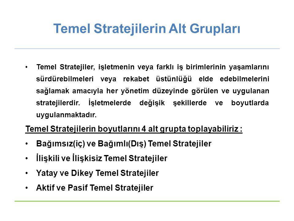 Temel Stratejilerin Alt Grupları