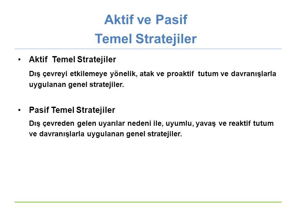Aktif ve Pasif Temel Stratejiler