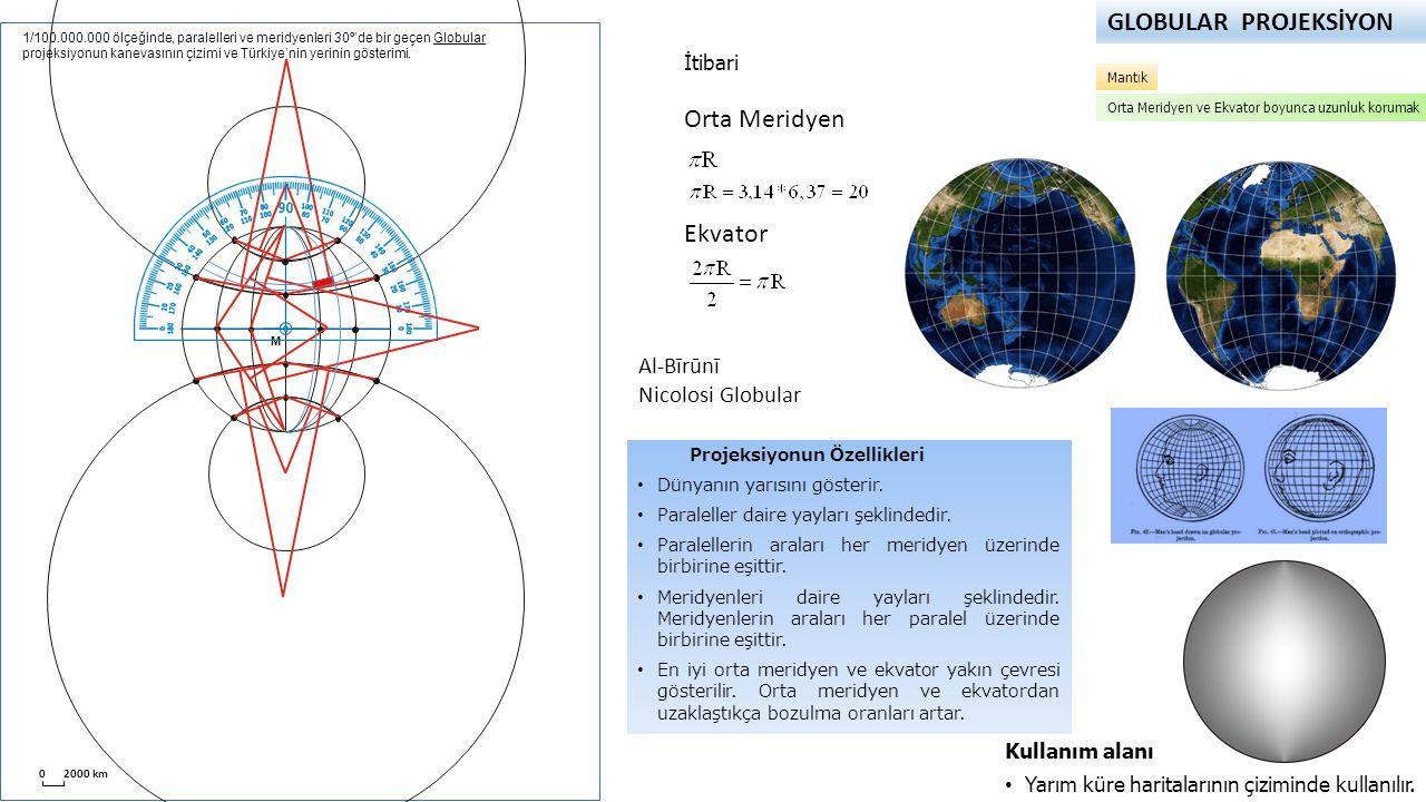 GLOBULAR PROJEKSİYON Orta Meridyen Ekvator Al-Bīrūnī Nicolosi Globular