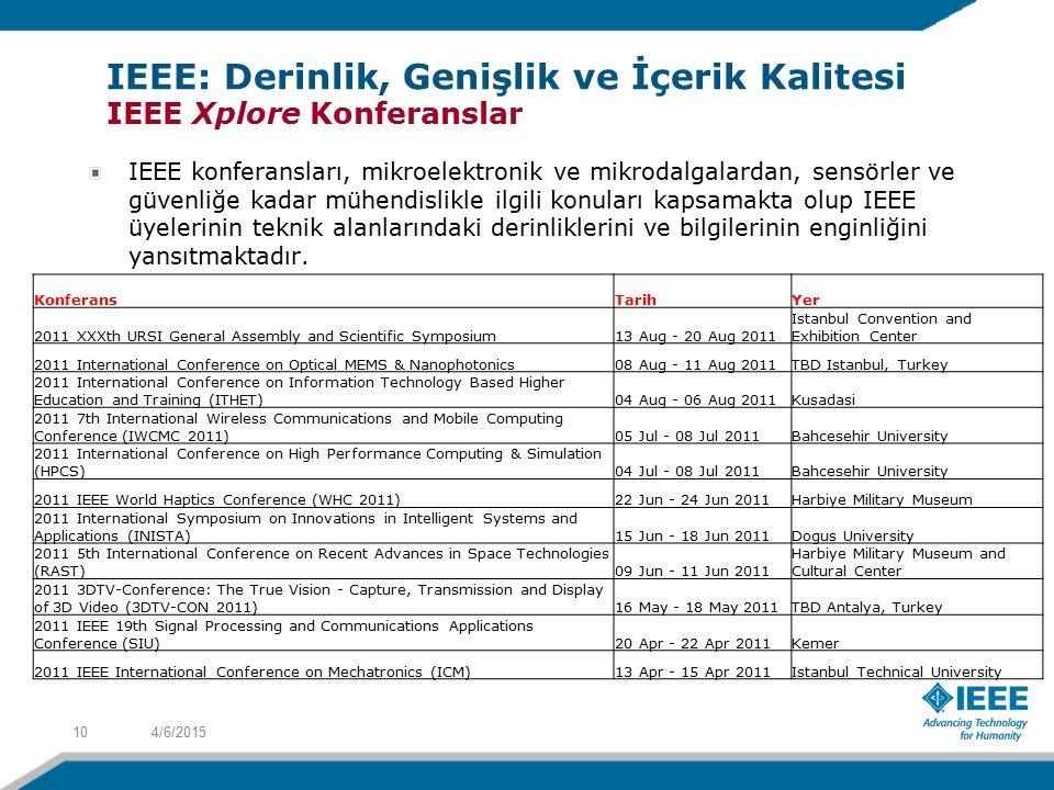 IEEE: Derinlik, Genişlik ve İçerik Kalitesi IEEE Xplore Konferanslar