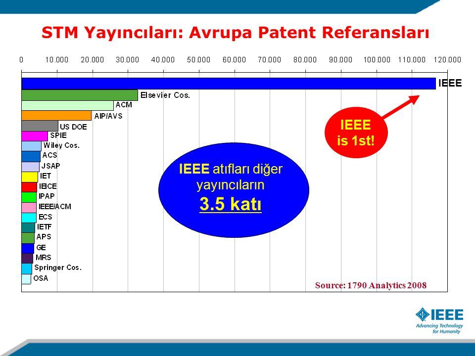STM Yayıncıları: Avrupa Patent Referansları