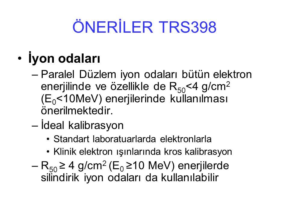 ÖNERİLER TRS398 İyon odaları
