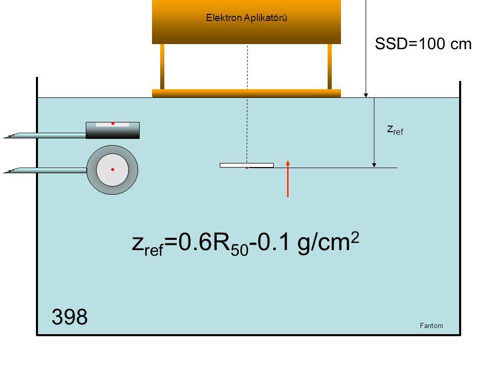 . . . zref=0.6R50-0.1 g/cm2 398 SSD=100 cm zref Elektron Aplikatörü