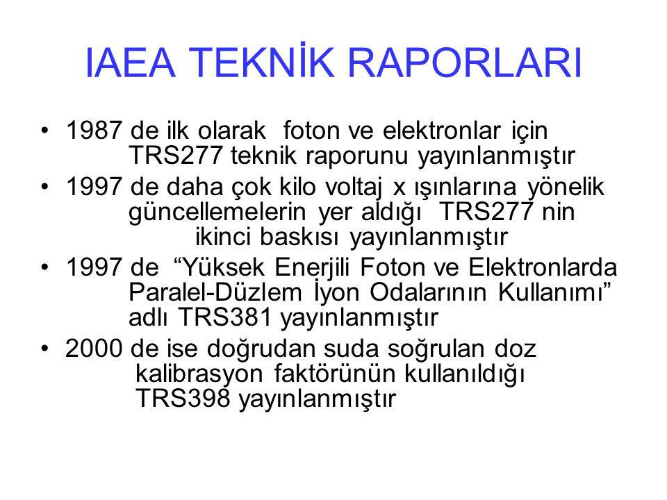 IAEA TEKNİK RAPORLARI 1987 de ilk olarak foton ve elektronlar için TRS277 teknik raporunu yayınlanmıştır.