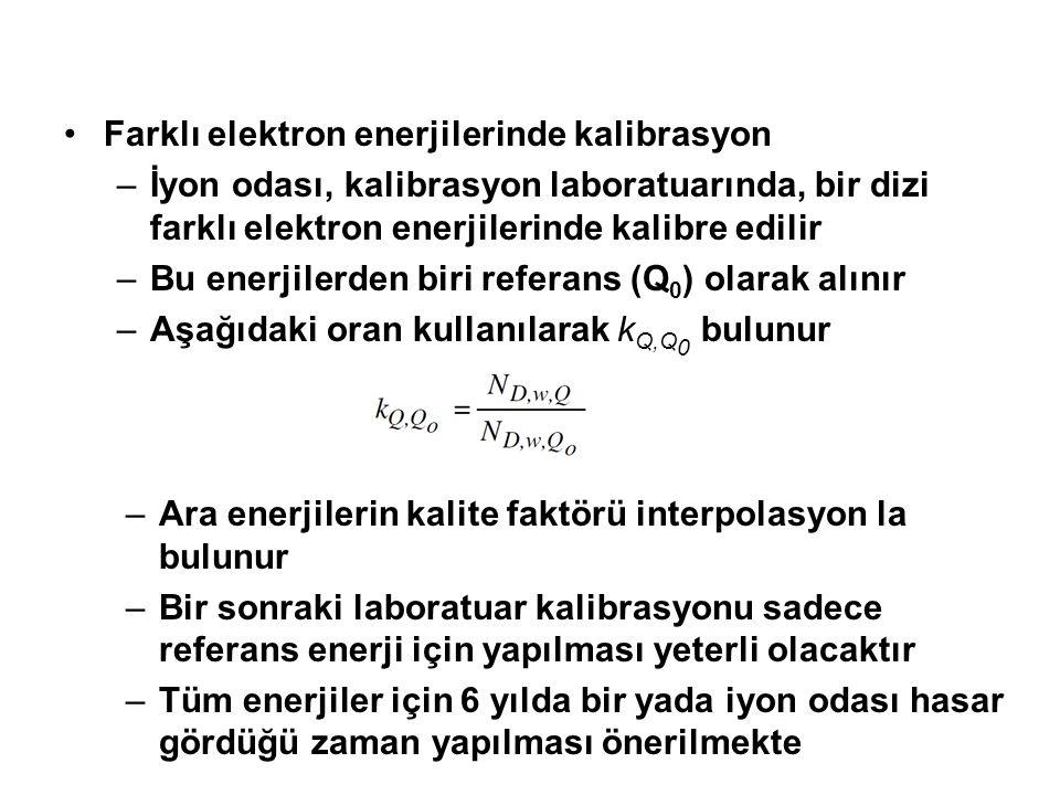 Farklı elektron enerjilerinde kalibrasyon