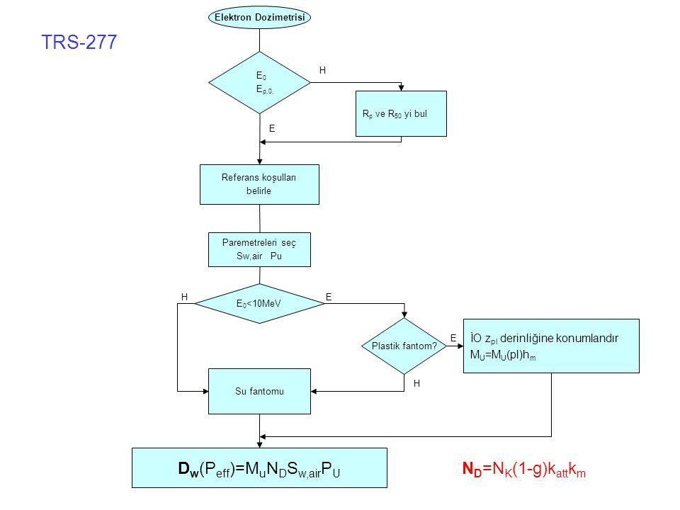 Dw(Peff)=MuNDSw,airPU