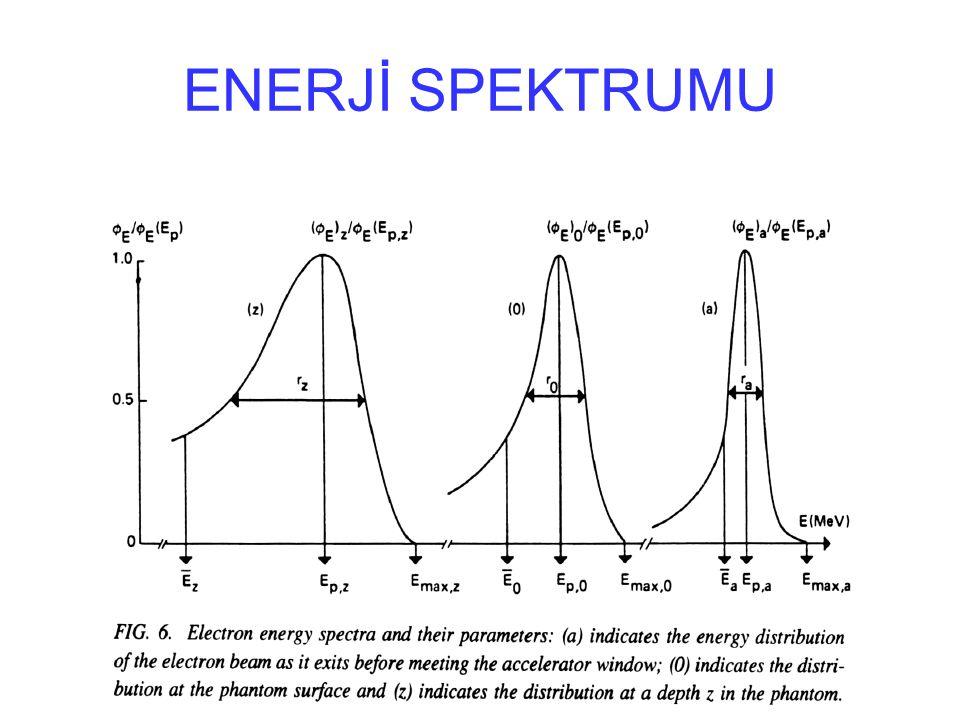 ENERJİ SPEKTRUMU