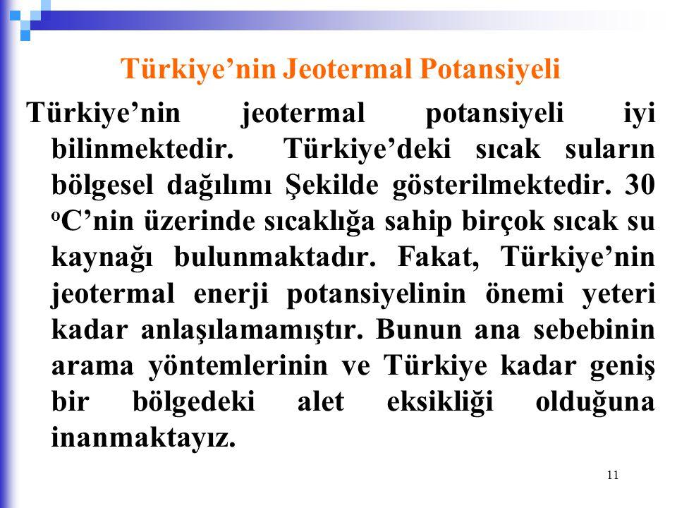 Türkiye'nin Jeotermal Potansiyeli