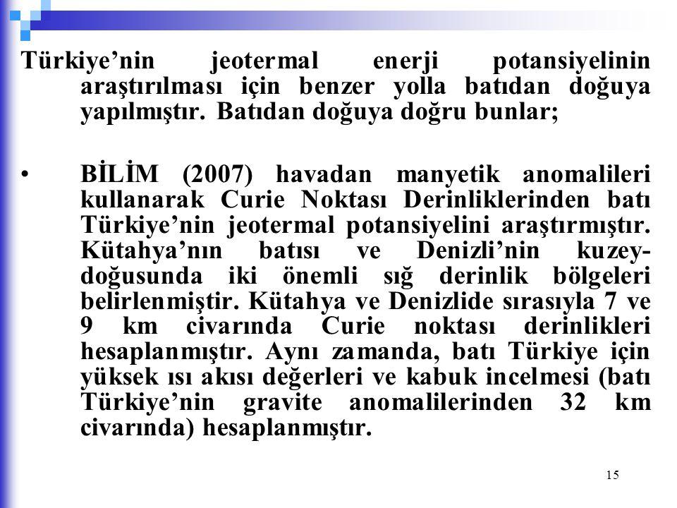 Türkiye'nin jeotermal enerji potansiyelinin araştırılması için benzer yolla batıdan doğuya yapılmıştır. Batıdan doğuya doğru bunlar;