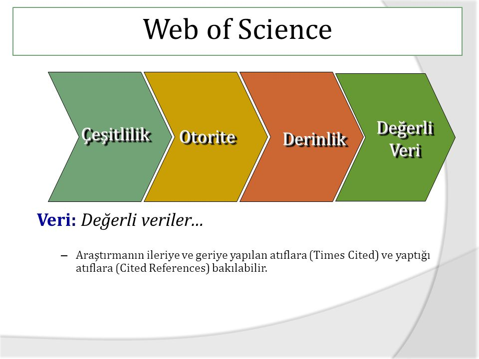 Web of Science Değerli Veri Çeşitlilik Otorite Derinlik