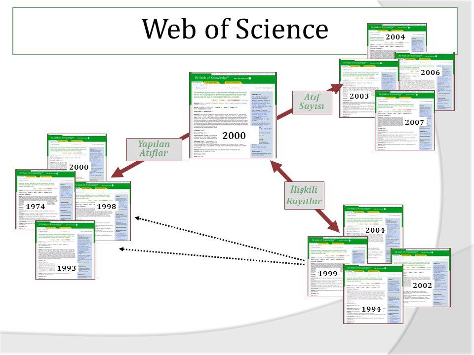 Web of Science 2000 Atıf Sayısı Yapılan Atıflar İlişkili Kayıtlar 2004
