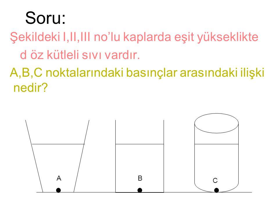 Soru: Şekildeki I,II,III no'lu kaplarda eşit yükseklikte