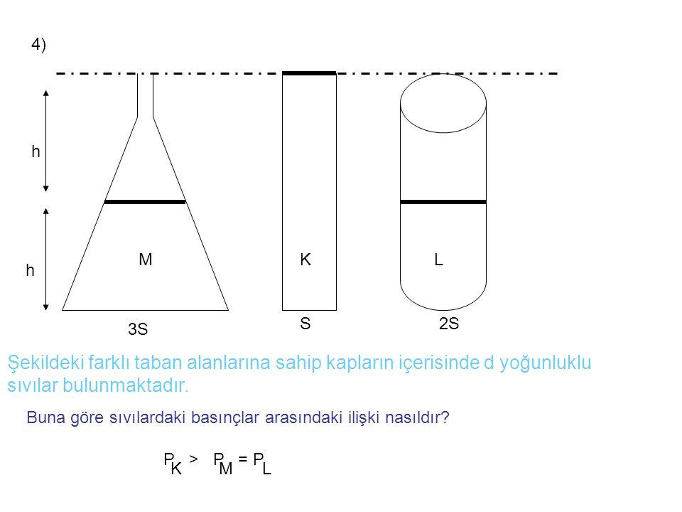 4) h. M. K. L. h. S. 2S. 3S. Şekildeki farklı taban alanlarına sahip kapların içerisinde d yoğunluklu sıvılar bulunmaktadır.