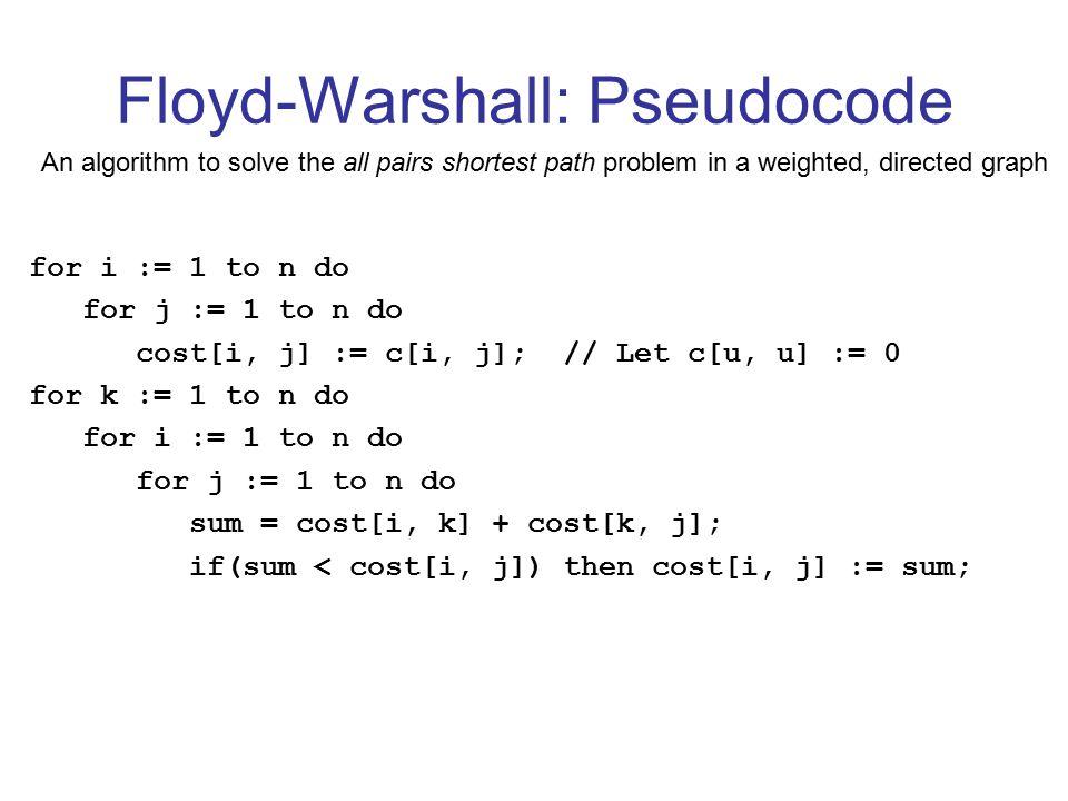 Floyd-Warshall: Pseudocode