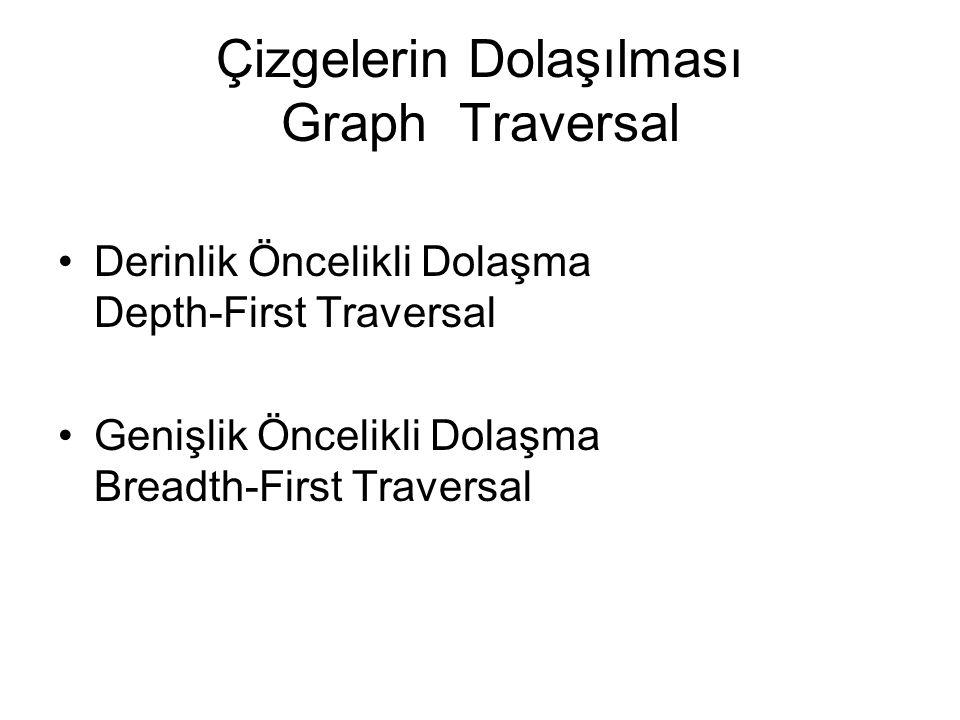 Çizgelerin Dolaşılması Graph Traversal