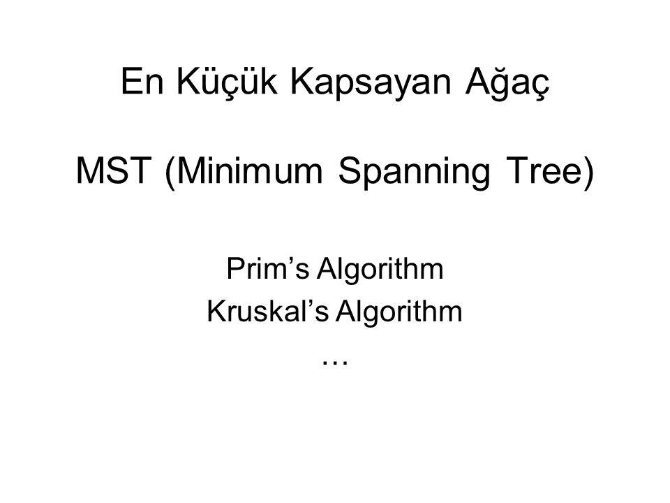 En Küçük Kapsayan Ağaç MST (Minimum Spanning Tree)