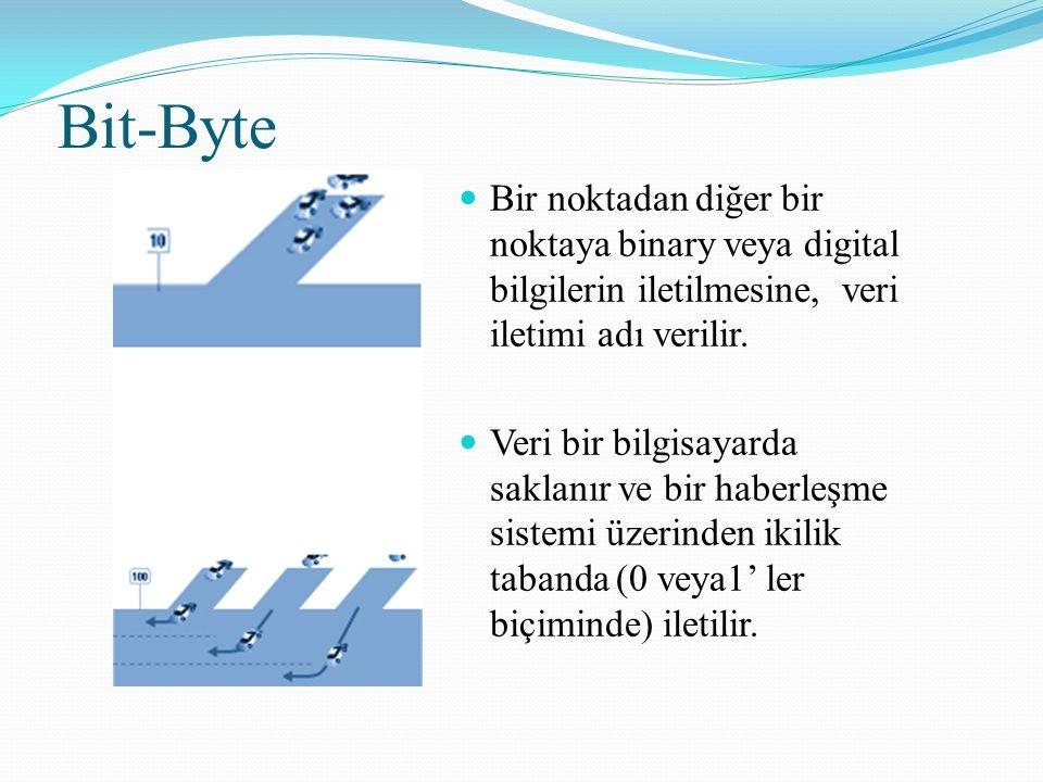 Bit-Byte Bir noktadan diğer bir noktaya binary veya digital bilgilerin iletilmesine, veri iletimi adı verilir.
