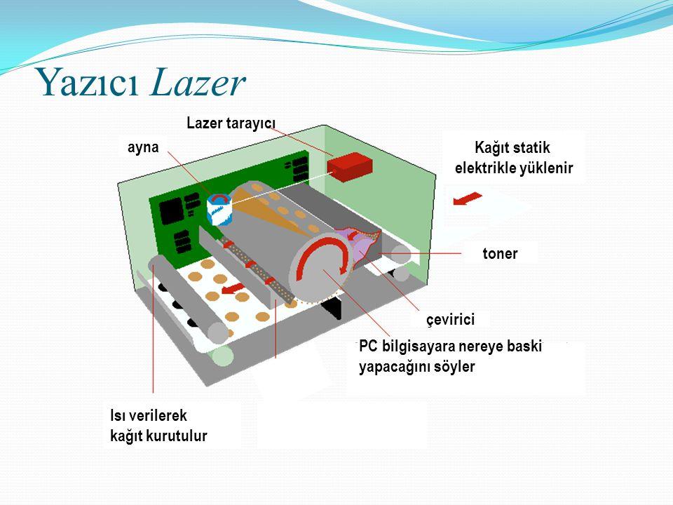 Yazıcı Lazer Lazer tarayıcı Kağıt statik ayna elektrikle yüklenir
