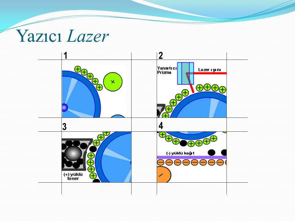 Yazıcı Lazer 1 2 3 4