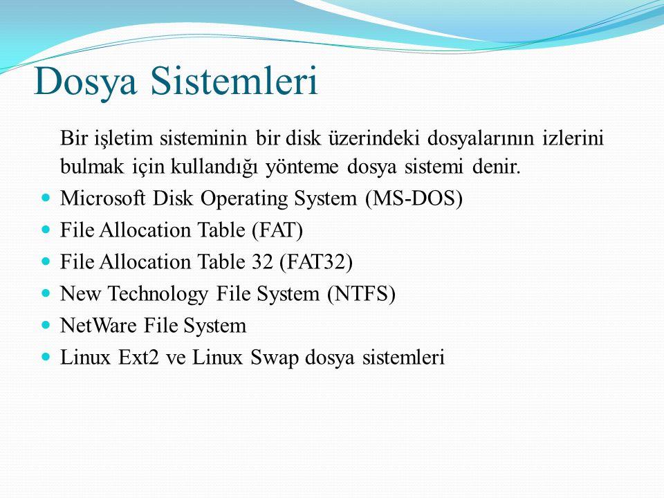 Dosya Sistemleri Bir işletim sisteminin bir disk üzerindeki dosyalarının izlerini bulmak için kullandığı yönteme dosya sistemi denir.
