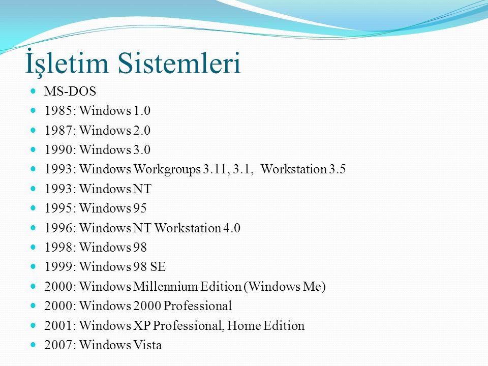 İşletim Sistemleri MS-DOS 1985: Windows 1.0 1987: Windows 2.0