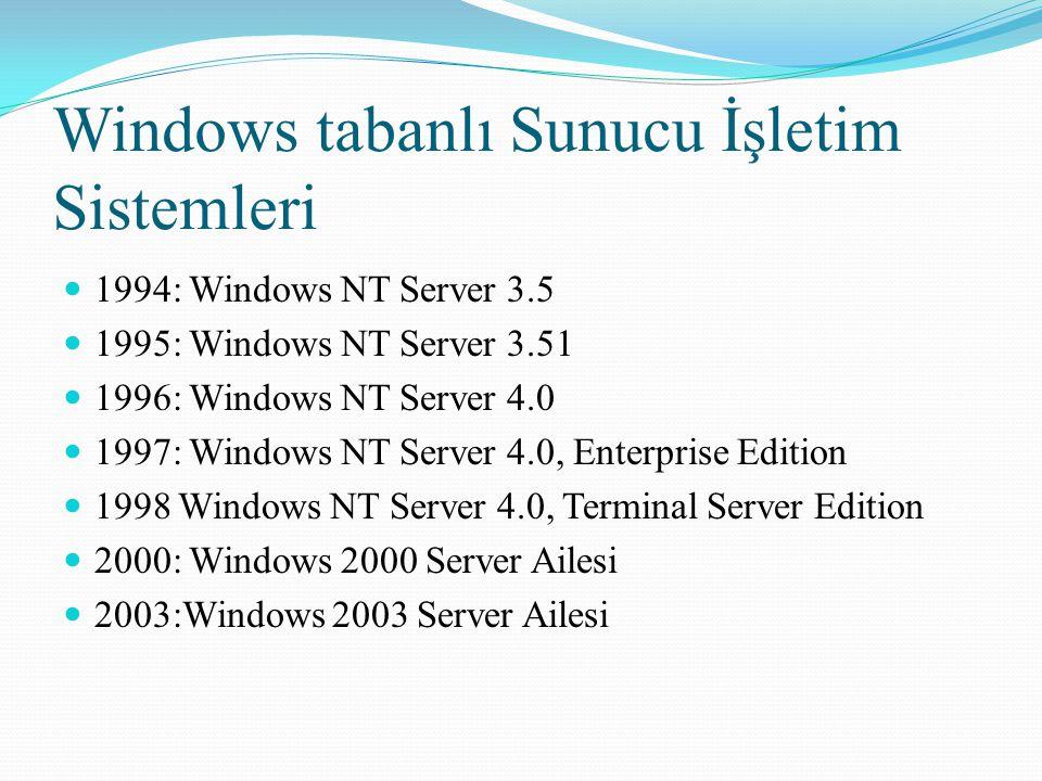 Windows tabanlı Sunucu İşletim Sistemleri