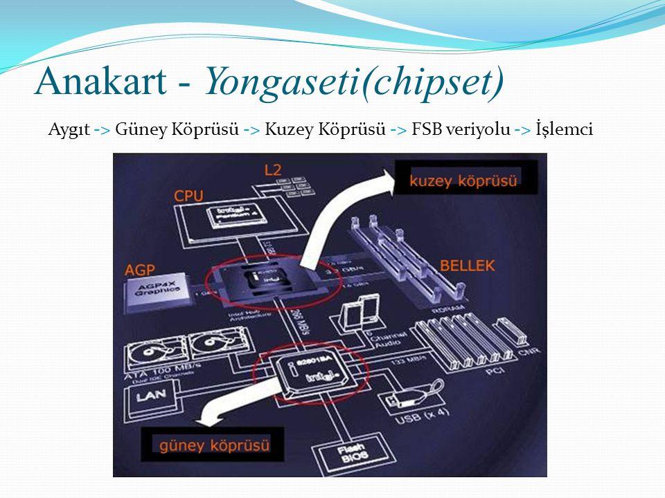 Anakart - Yongaseti(chipset)