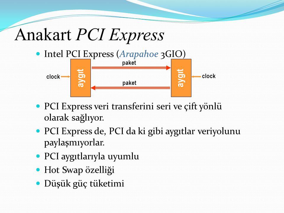 Anakart PCI Express Intel PCI Express (Arapahoe 3GIO)