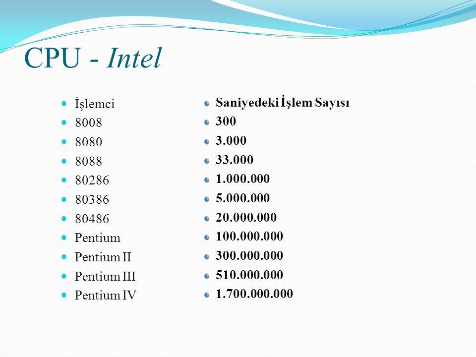 CPU - Intel Saniyedeki İşlem Sayısı İşlemci 300 8008 3.000 8080 33.000