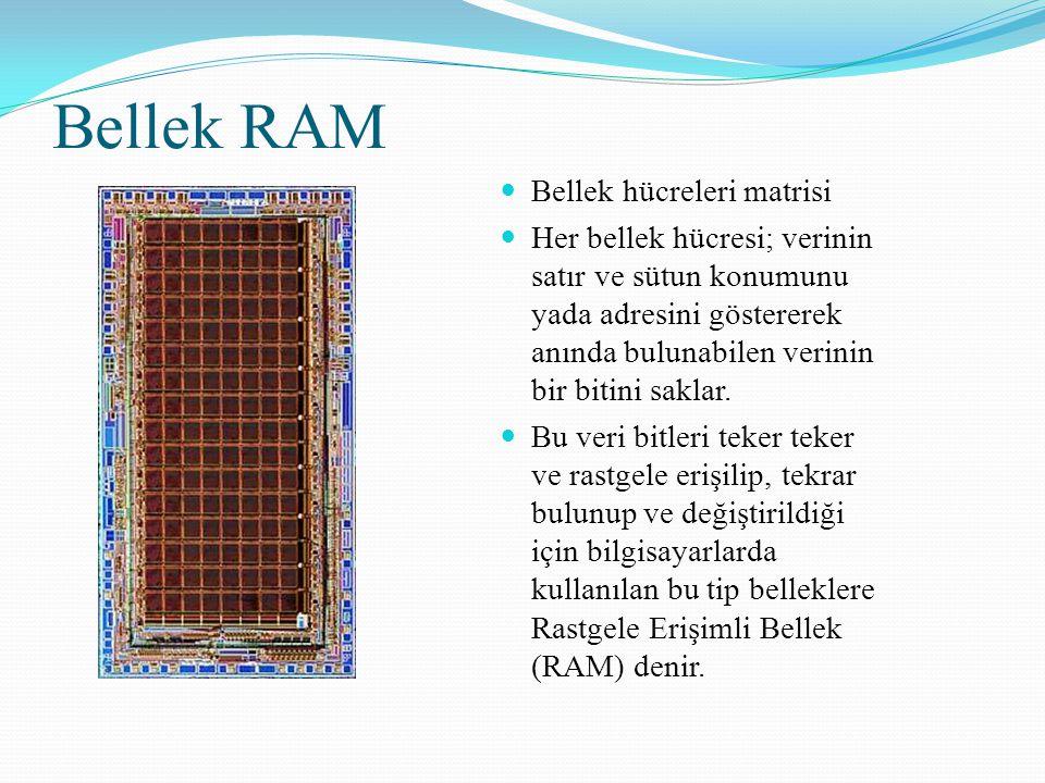 Bellek RAM Bellek hücreleri matrisi