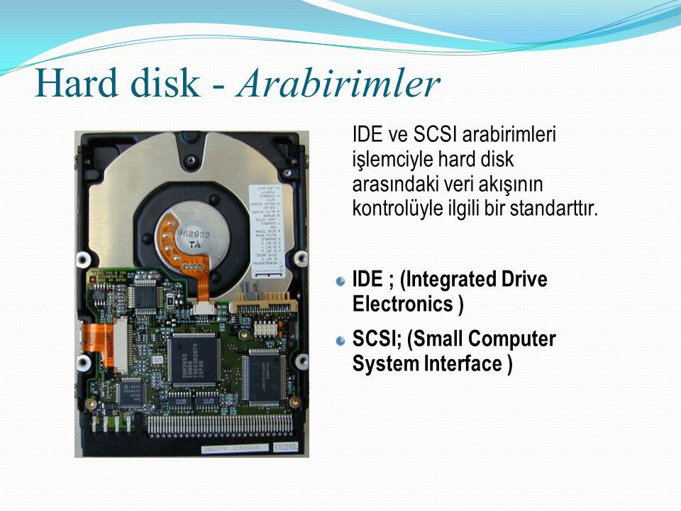 Hard disk - Arabirimler