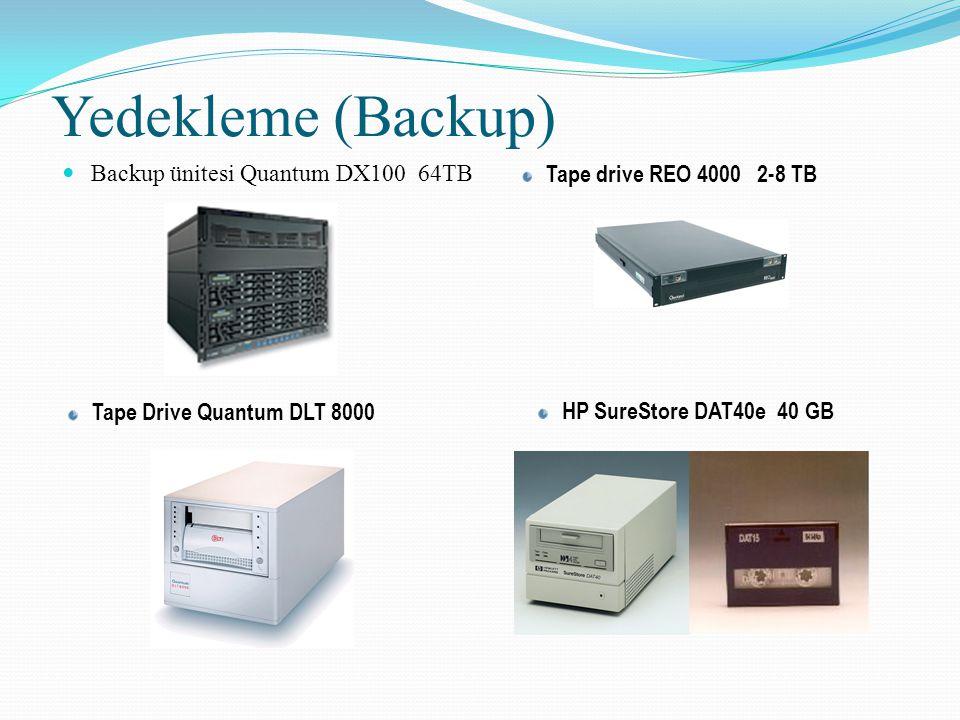 Yedekleme (Backup) Backup ünitesi Quantum DX100 64TB