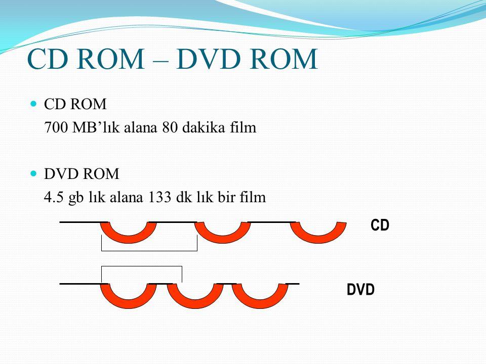 CD ROM – DVD ROM CD ROM 700 MB'lık alana 80 dakika film DVD ROM