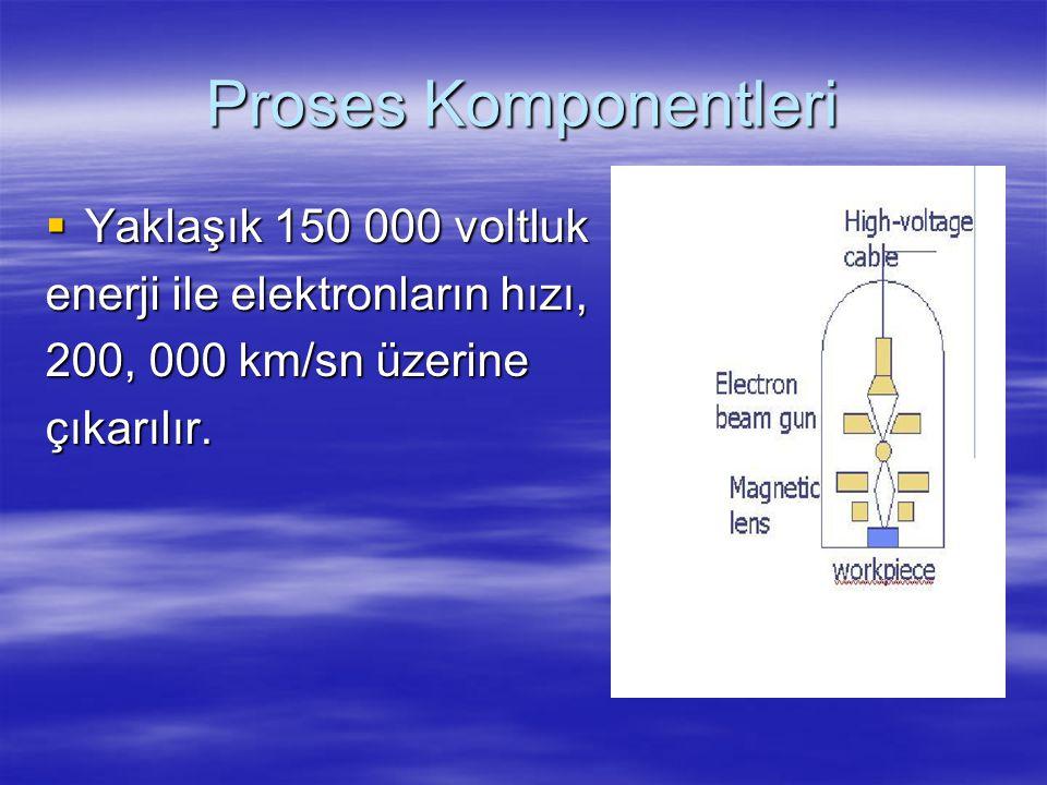 Proses Komponentleri Yaklaşık 150 000 voltluk